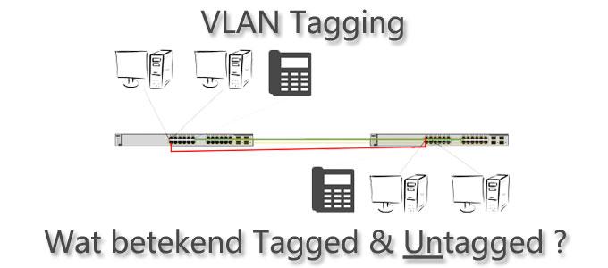 VLAN Tagging, Wat betekend Tagged & Untagged: Jarno Baselier
